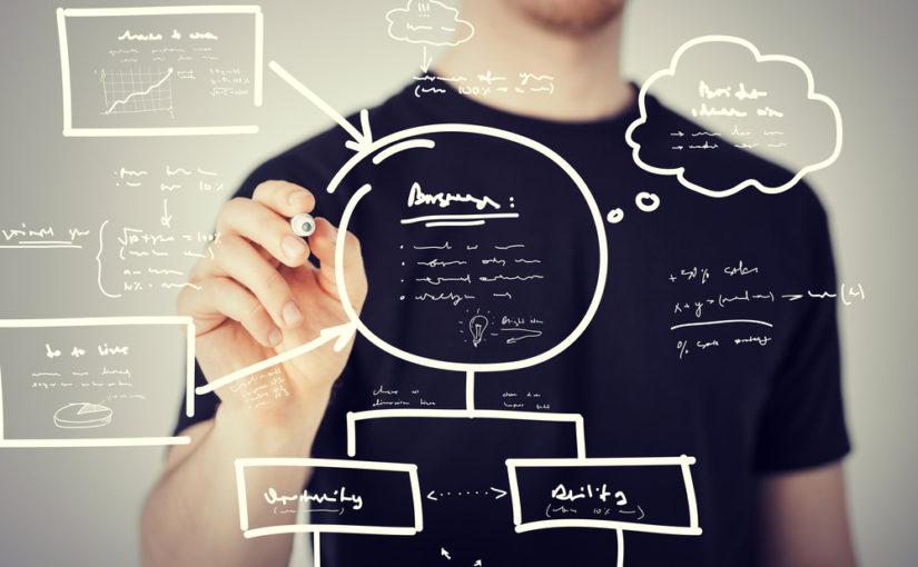Plan de viabilidad para tiendas online